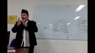 Belajar Khutbah Jum'at - Ustadz Dr H Wahidin Saputra MA