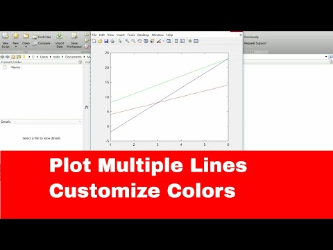 How to plot multiple lines in a single plot using Matlab | Customize colors in Matlab