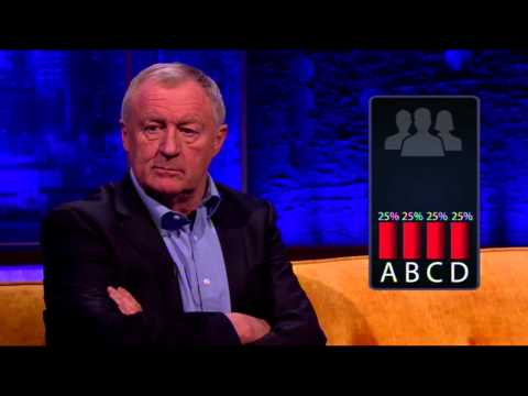 Chris Tarrant Gets Tested As A Contestant On Who Want's To Be A Millionaire - The Jonathan Ross Show