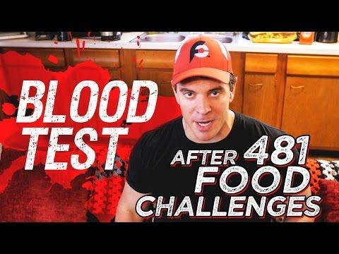 Blood Test Results After 481 Food Challenges!!