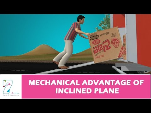 MECHANICAL ADVANTAGE OF INCLINED PLANE