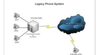 CUCM 11 5 - FreeLab Beta for Home/Remote Use - PakVim net HD