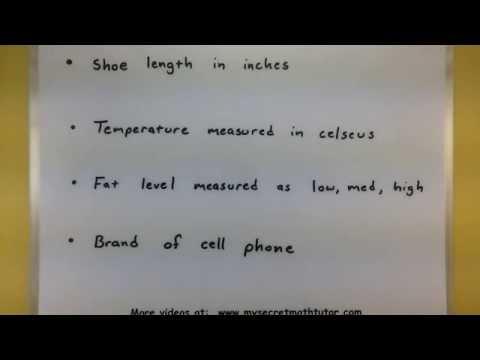 Statistics - Levels of measurement
