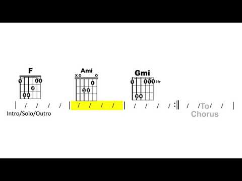 Such Great Heights (The Postal Service) Chord and Lyric Play-Along