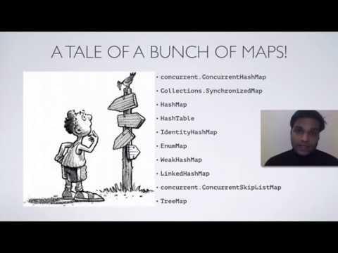 HashMap Internal Implementation in Java