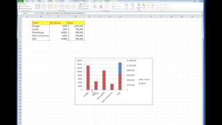 How To Create A Secondary Axis In Excel 200720102013 Charts
