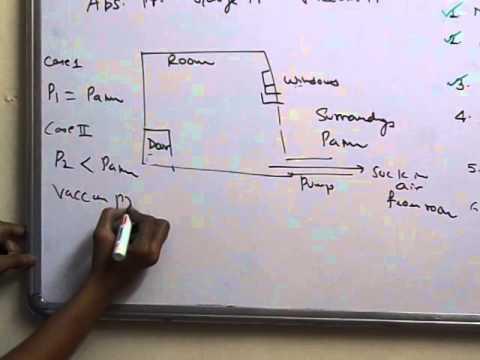 LECTURE 1 FLUID STATICS (ABSOLUTE PRESSURE, GAUGE PRESSURE AND VACCUM PRESSURE)
