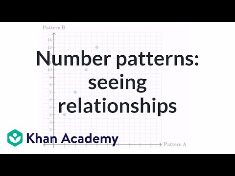 Number patterns: Seeing relationships | Applying mathematical reasoning | Pre-Algebra | Khan Academy