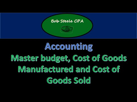 2200.70 Master budget, Cost of Goods Manufactured and Cost of Goods Sold