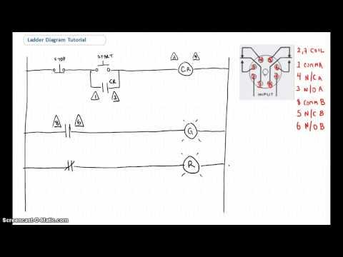 Ladder Diagram Basics #1