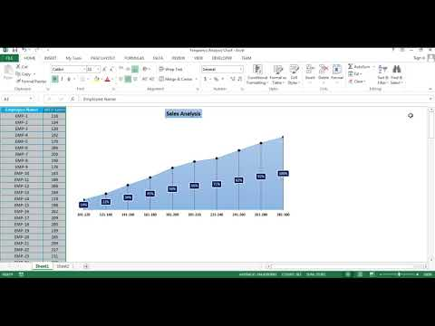 Frequency Analysis Chart in Excel