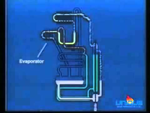 Absorption Refrigeration   YouTube