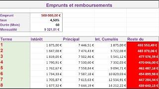 Calculs de remboursements de prêts avec Excel