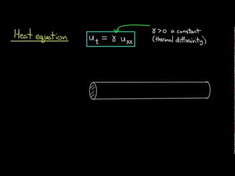 PDE | Heat equation: intuition