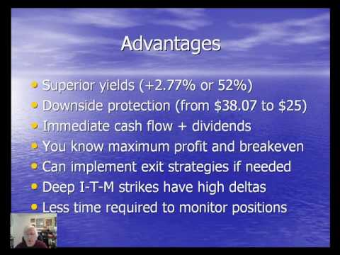 Using Covered Calls to Increase Dividend Yields