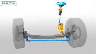 Steering Wheel System Animation