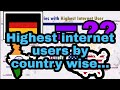 Highest Internet users by Country wise   Internet usage rate.