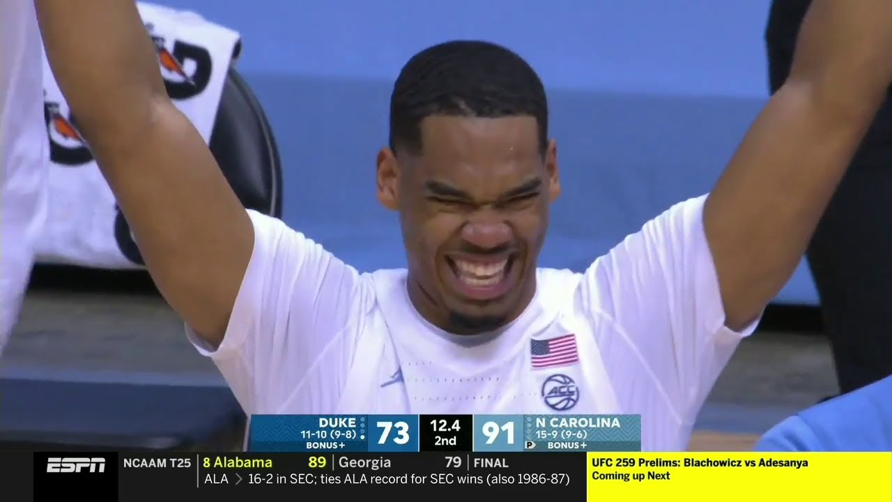 North Carolina vs Duke   2021.3.6   NCAAB Game