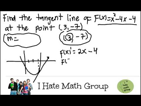 Find the tangent line of at the point