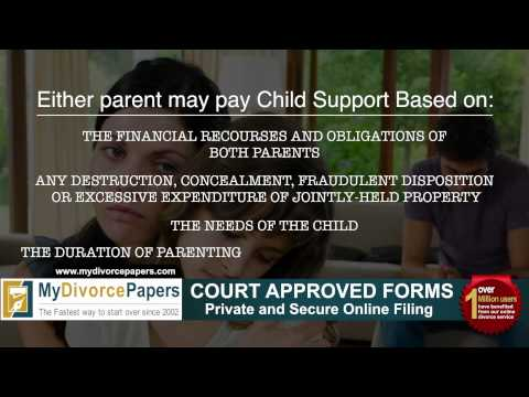 How to file Arizona Divorce Papers Online