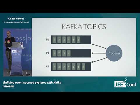 Building event sourced systems with Kafka Streams (Amitay Horwitz, Israel)