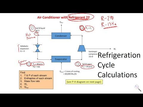 Basic Calculations of Refrigeration Cycle