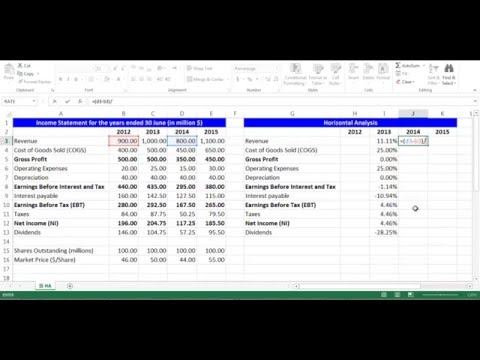 Horizontal Analysis for Income Statement Items using Excel