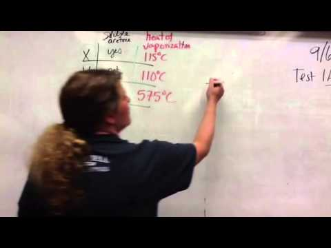 Tutorial on separating a mixture-flow chart 9/6/13