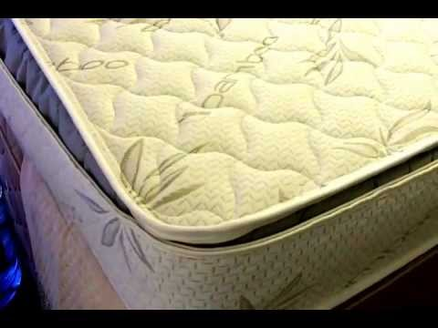 Replacement Mattress Covers for Latex - Memory Foam - Air Beds - Waterbeds