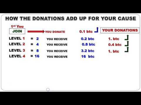 How to Receive 84 Bitcoins Donations Over and Over Monthly!