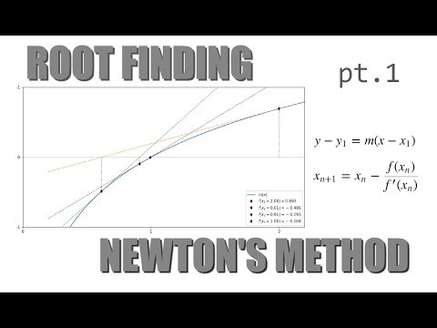 Root Finding with python and Jupyter! (pt.1) Newton's Method
