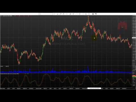 Free Online Stock Charting   Latest Data Updated