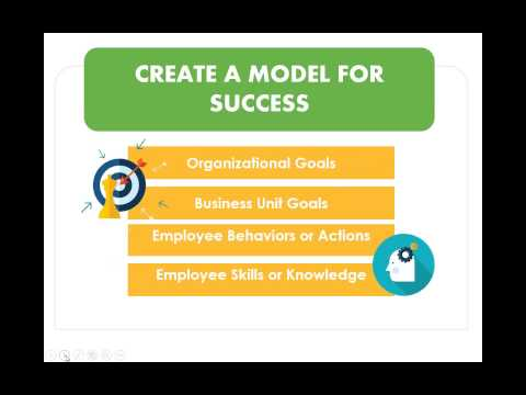 Employee Training and Development  How to Measure Effectiveness and Impact | Webinar 12.16.14