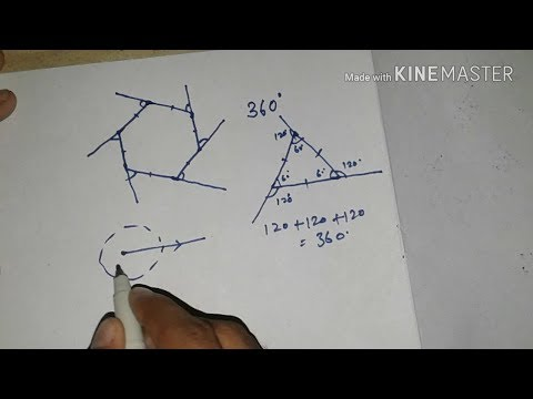 EXTERIOR ANGLES OF POLYGONS IN HINDI