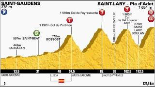Tour de France 2014 17a tappa Saint Gaudens-Pla d'Adet (124 km)