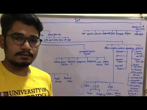 Internet Of Things | Tutorial #10 | IoT Devices & Technologies