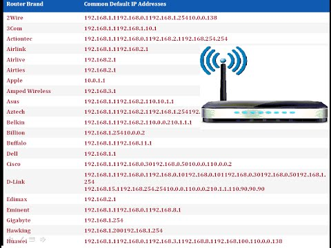 A List of Common Default Router IP Addresses of All Routers