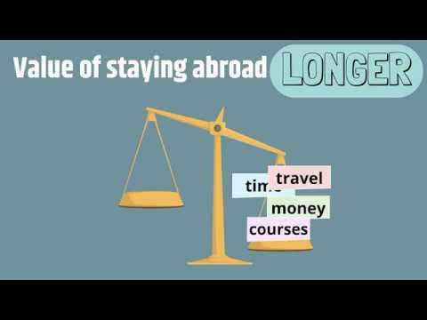 Summer vs. Semester Study Abroad