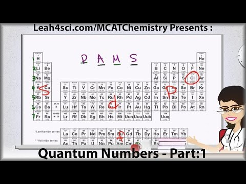 Quantum Numbers n l ml ms in MCAT Chemistry Part 1