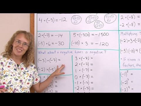 The rules for multiplying integers - and WHY they work (incl. negative times negative and exponents)