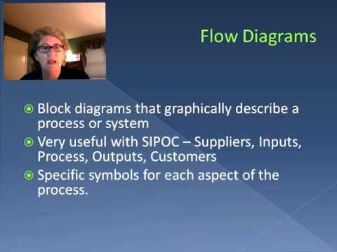 Flow Diagrams (Video 38)