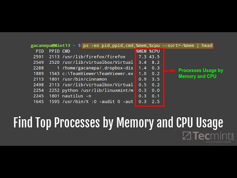Find Top 15 Processes by Memory Usage with 'top' in Batch Mode Redhat Linux, Ubuntu & CentOS