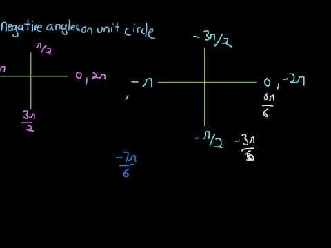 Negative Unit Circle Angles