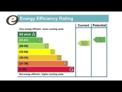 Energist UK - Why Do Heat Pumps Have a Higher EPC Rating Than Gas Boilers?