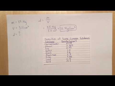 Identify Unknown Metal by Density 095