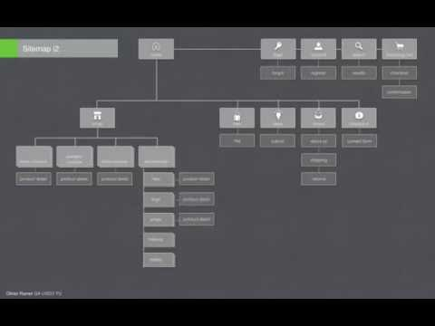 UX design - presenting sitemap design and iterative changes using Apple Keynote