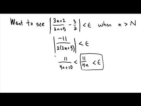 Finding the N in an epsilon-N proof