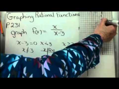 Graphing Rational Functions  p. 230-1