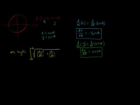 Proving the Circumference of a Circle - AP Calculus