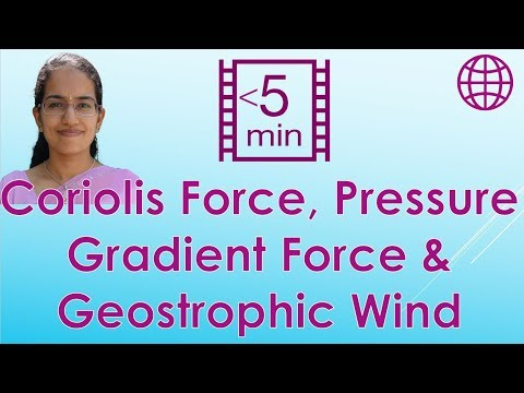 Coriolis Force, Pressure Gradient Force (PGF) & Geostrophic Wind (Geography - Climatology)